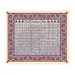 Схема Times Table Long Dog Samplers